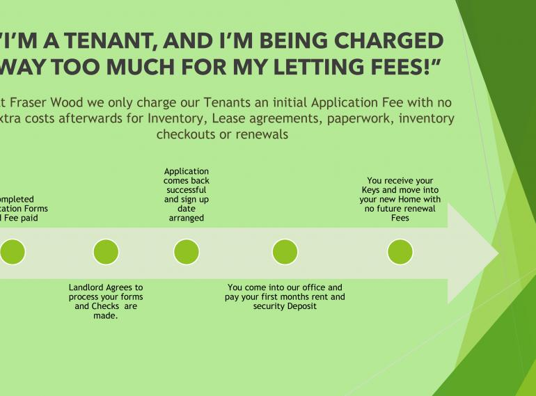 Lettings Charges