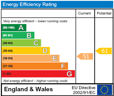 What is an epc epc 39 s explained for Window energy efficiency ratings